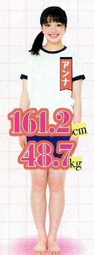 体重 ニコラ