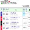 ⭐️大阪杯買い目⭐️の画像