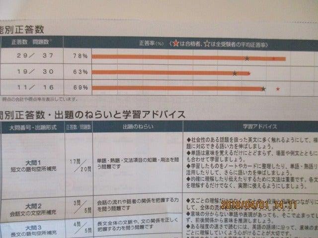 検 率 級 合格 英 2