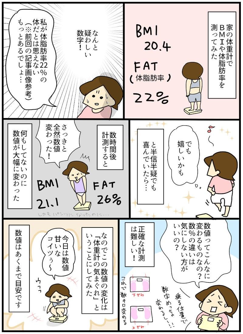 体 脂肪 率 測り 方 意外と知らない! 体脂肪はどうやって計算してるの?