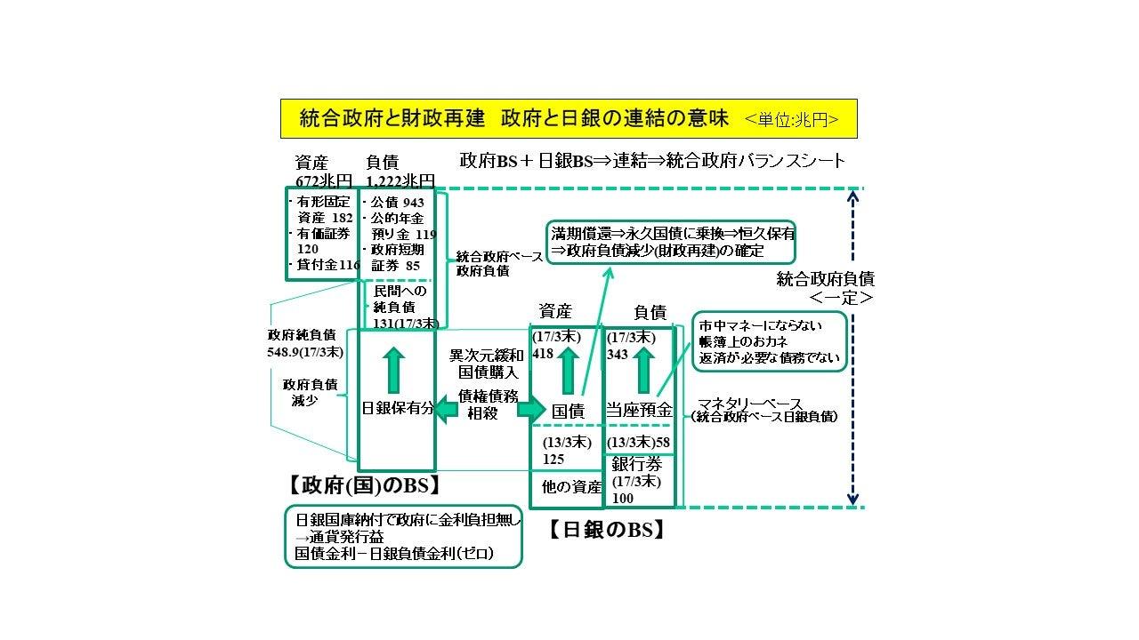 試論・松田プラン】その4 永久国...