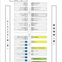 4月7日 出店者紹介