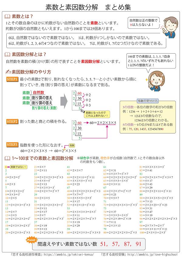 高校数学 資料集 無料 pdf