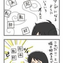 妄想 vs 体力