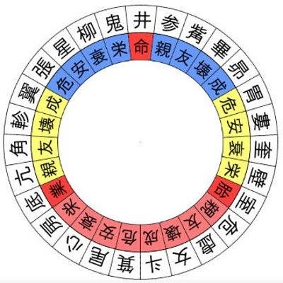 【宿曜占星術】2019年1月17日の運勢の記事に添付されている画像