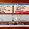 岡山市 大福 澤さん ランチの画像