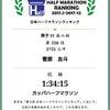 全日本ランキングの画像