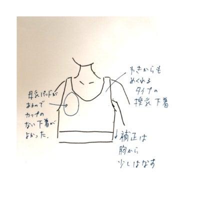 着物で授乳のコツの記事に添付されている画像