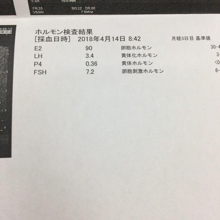 クリニック ナチュラル 日本橋 ブログ アート