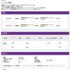2018 4月 香港一人旅 航空券+ホテルを予約するの画像