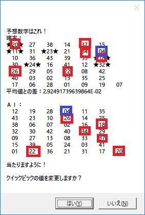 6 予想 ロト