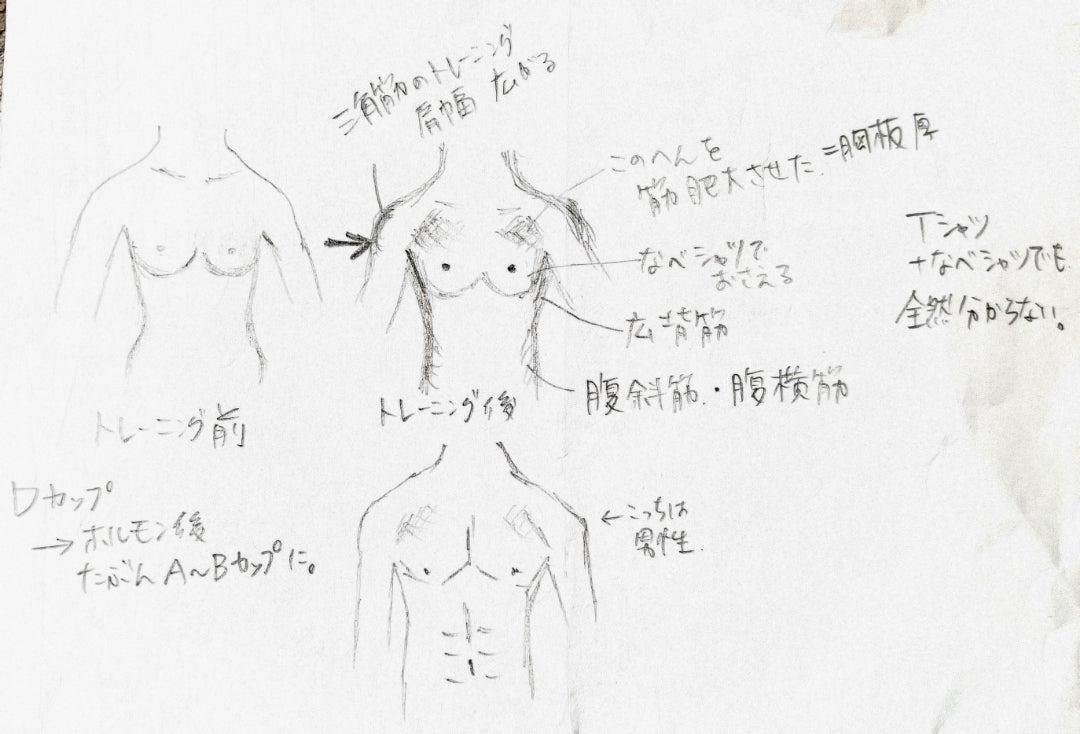 小さく する を 方法 胸 【画像あり】胸を小さくする方法!リンパマッサージをするべき理由