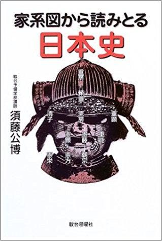 受験参考書(1)『家系図から読み取る日本史』藤原氏の天皇家の婚姻関係から歴史を見直すと