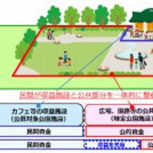 Park-PFI法改…