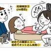 妊娠16週目 妊婦検診③