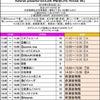 ◆Asteriskライブ情報◆05.26 IDOLISK @仙台LIVE HOUSE 88の画像