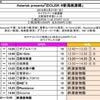 ◆Asteriskライブ情報◆05.27「IDOLISK @新潟桃源郷」の画像