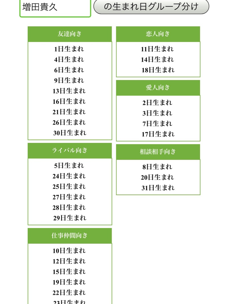 グループ 生まれ 分け 日 モー娘。'20、アンジュルム、Juice=Juice……各グループの平均年齢も算出 ハロプロメンバー学年別分類2020年版