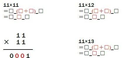 式 法 インド 計算