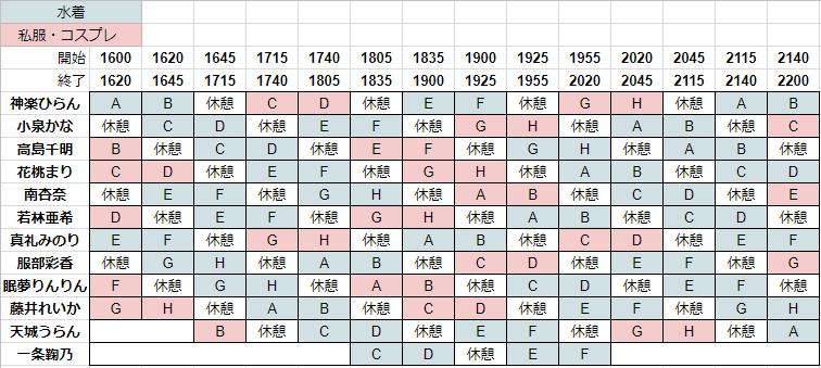 5/30(水)【ガーネットスタジオセッション】 ※16時〜22時 スマホ撮影OK!の記事より