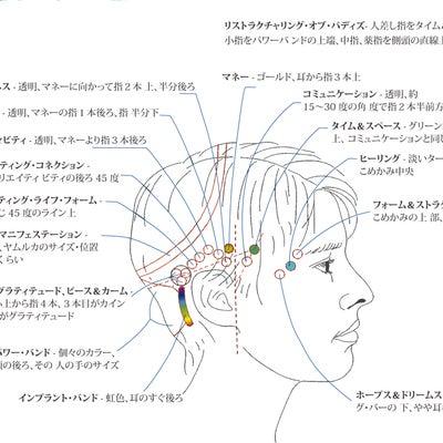 東京・大阪・札幌でアクセスバーズ1日セミナーを開催します!の記事に添付されている画像
