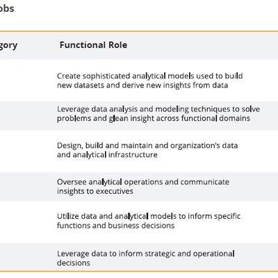 MBAで学ぶデータ分析-非専門家はどこまで勉強すべきか?の記事に添付されている画像