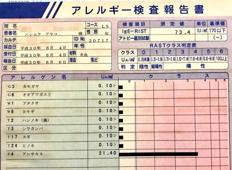 アニサキスアレルギー 検査結果 2年経過 | フリーアナウンサー /西村 ...