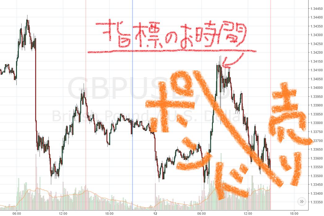 https://stat.ameba.jp/user_images/20180613/05/fx-sengyo/61/a6/p/o1050070014210074720.png