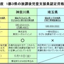 1都3県の放課後児童支援員認定資格研修についての記事に添付されている画像