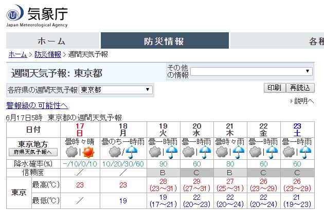 https://stat.ameba.jp/user_images/20180617/08/fx-sengyo/dc/a3/p/o0630041014212518619.png