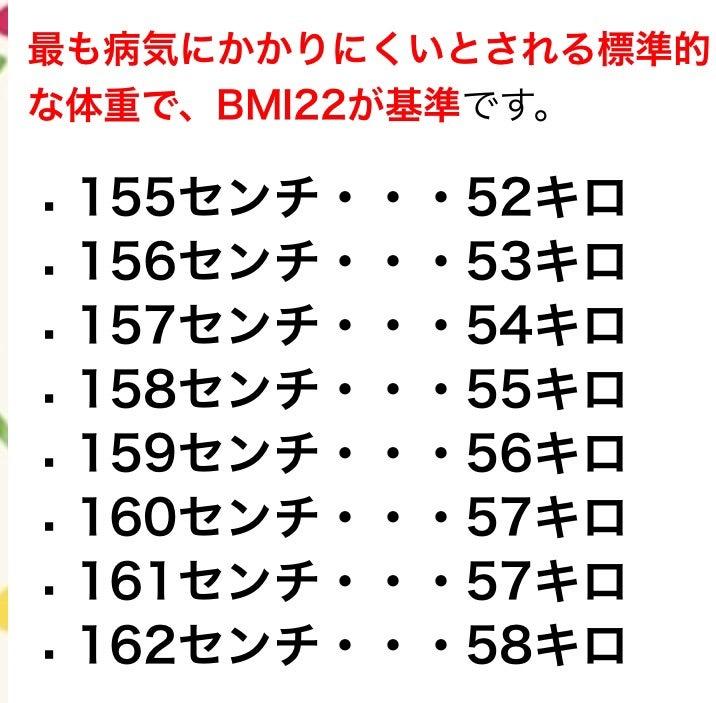 センチ 標準 体重 162