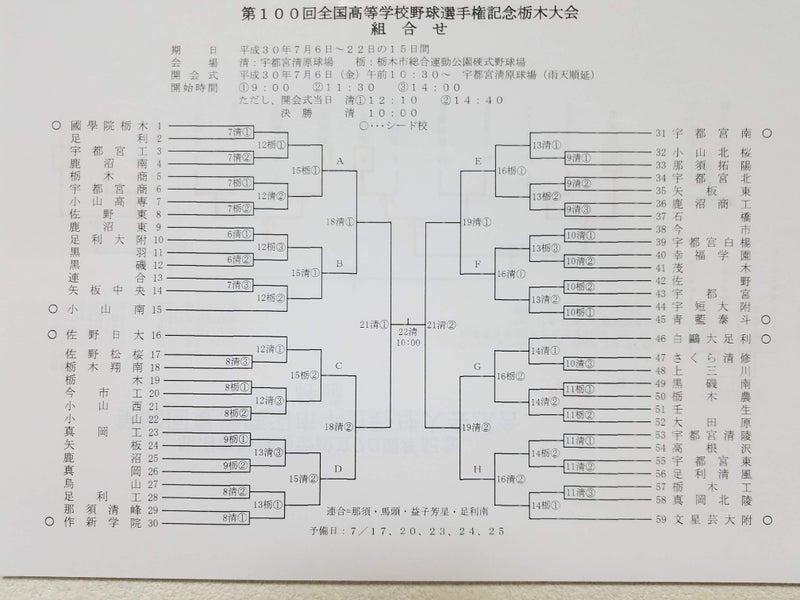 【夏の高校野球100回大会】神奈川南北186校トーナ …