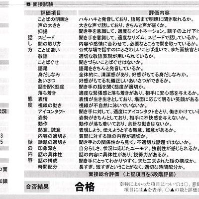 コミュニケーション検定(上級)、私の結果と準備法の記事に添付されている画像