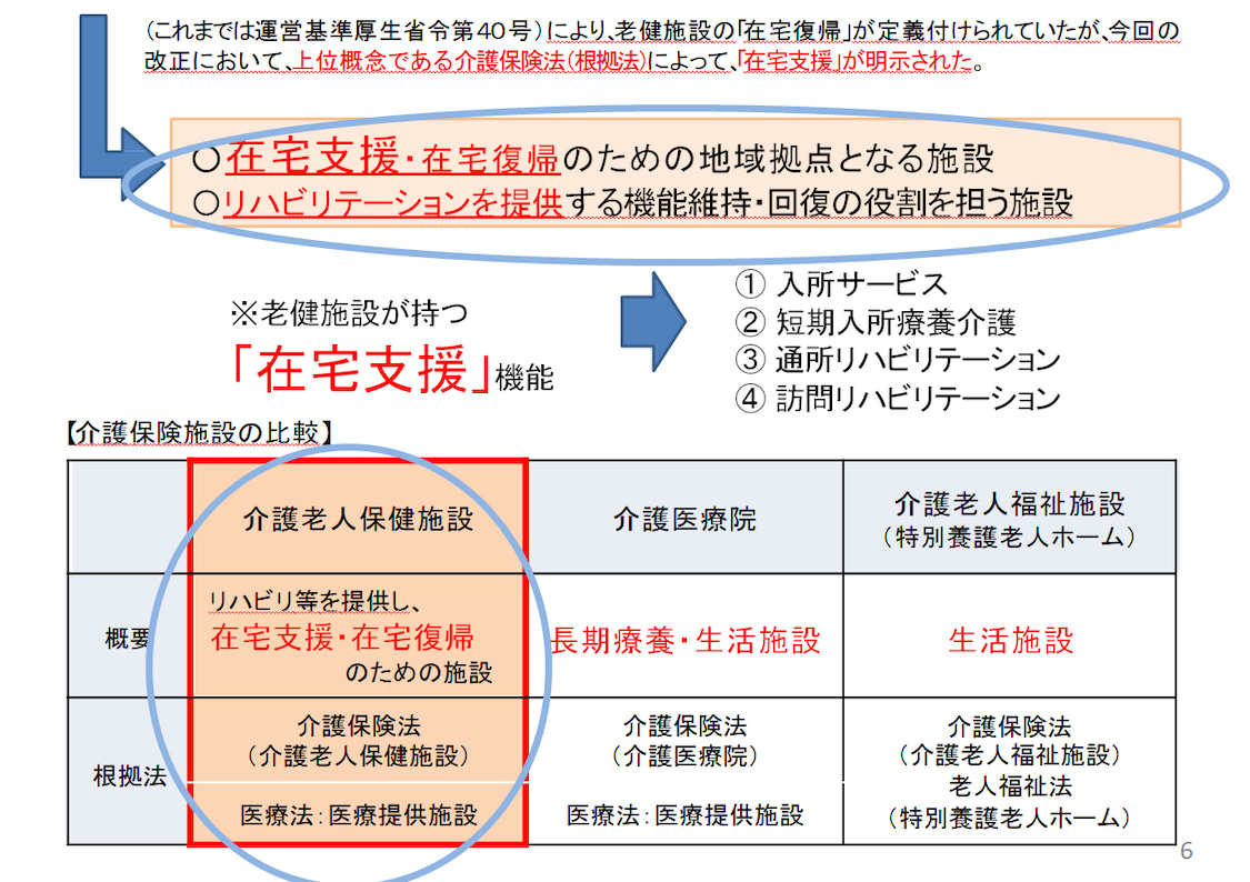 老健の新たな使い方〜リハビリ合宿の実践報告会〜の記事より