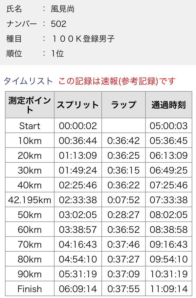 マラソン タイム キロ 10