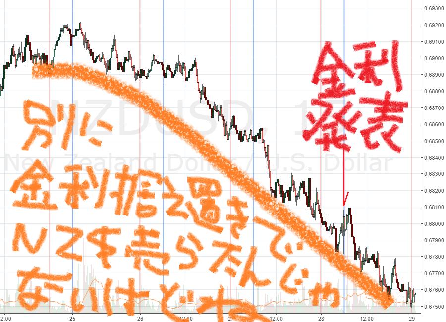 https://stat.ameba.jp/user_images/20180629/01/fx-sengyo/b3/b4/p/o0900065014219709204.png