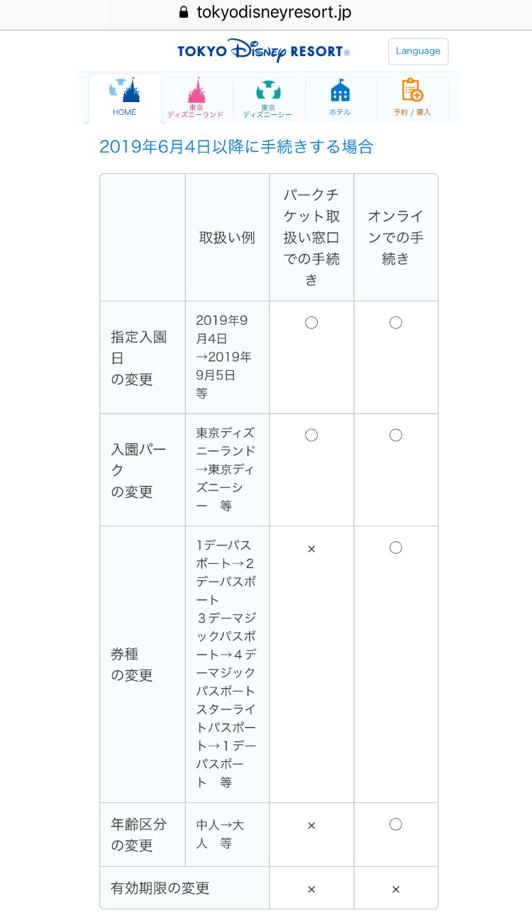 2018.09 ディズニー旅行 準備③~パークチケット購入~ | ちいさいおうち