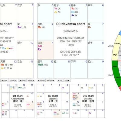 だれでも簡単にインド占星術のホロスコープがつくれるWEBアプリ(無料)の記事に添付されている画像