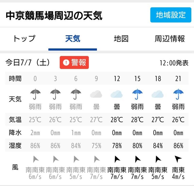 中京 競馬 場 天気