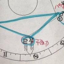 ハーモニクス占星術 西野監督ガンバ監督時代の栄光!の記事に添付されている画像
