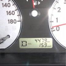 15.9km/l