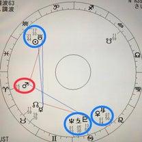 ハーモニクス占星術 満年齢チャート 西野監督のW杯☆の記事に添付されている画像
