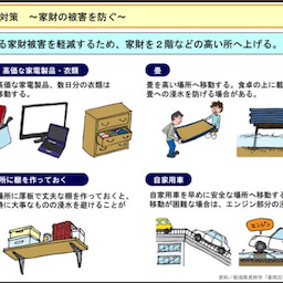 画像 西日本被災復旧 の記事より 8つ目