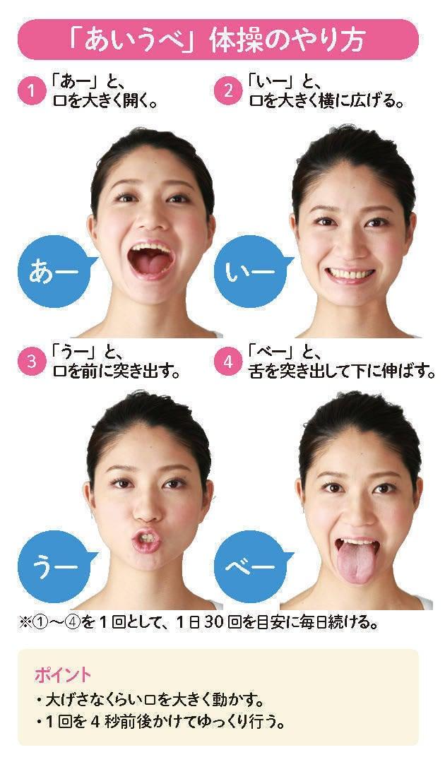 あいうべ体操~ | 横浜ブレインハートアカデミー にじびとブログ