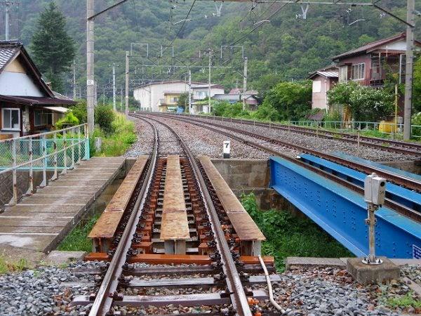 信越本線旧線(坂城~戸倉)