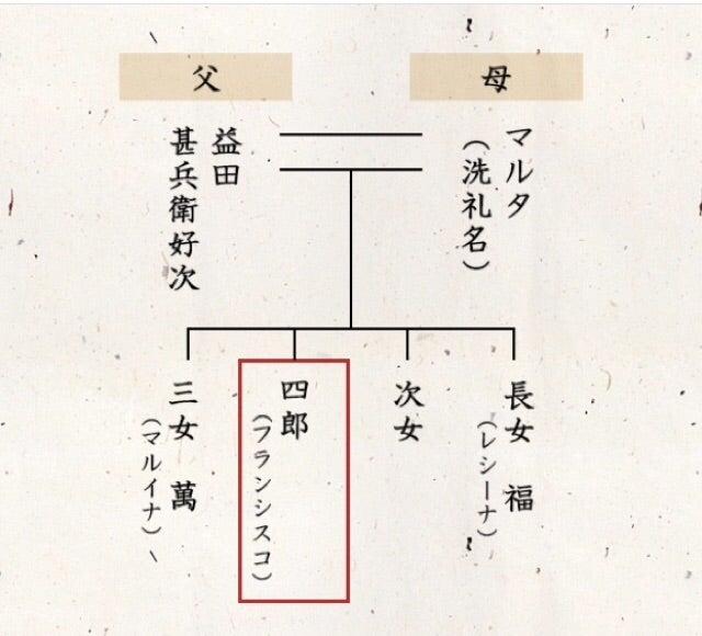 プレ・ステージ!!~歴史のトビ...