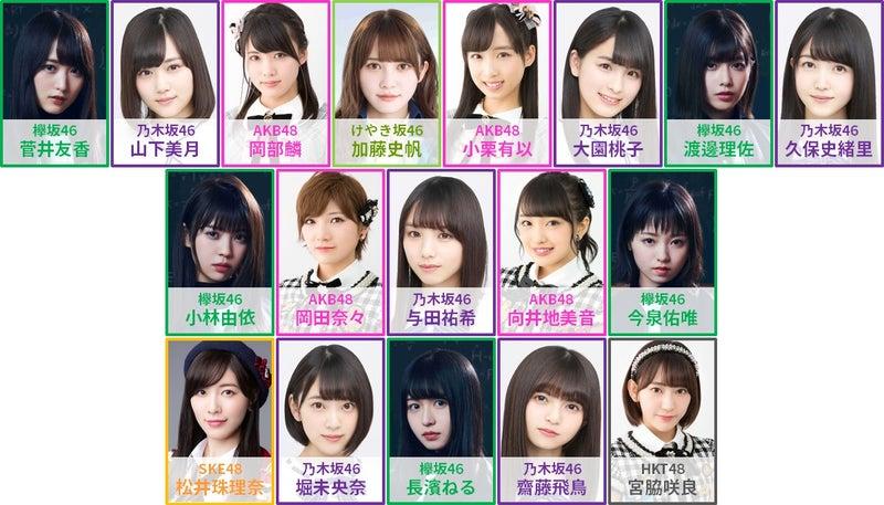 8月1日 AKB48のオールナイトニッ...