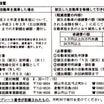 【被災された皆様へ】岡山県 平成30年7月豪雨被害による自動車取得税・自動車税の軽減処置のご案内
