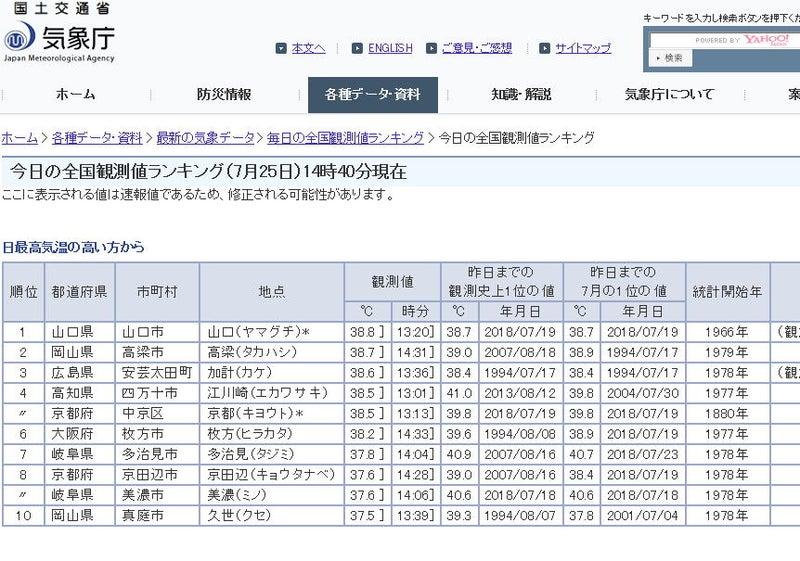 2018年7月25日の日本最高気温 | ...
