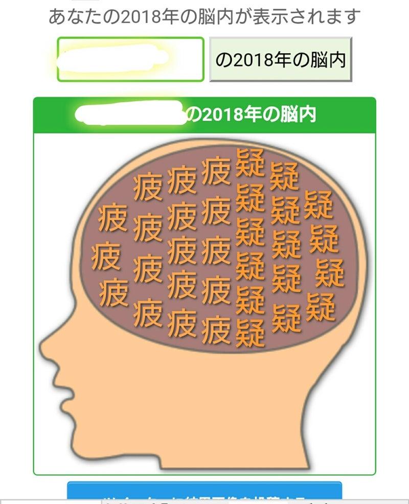 メーカー 脳 内